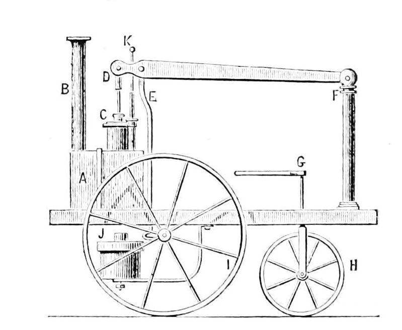 Murdoch model 1784 Źródło: Popular Science Monthly Volume 12/Wikipedia  Autor nieznany