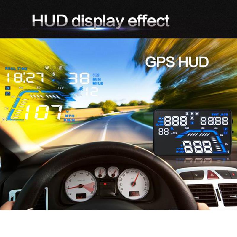 HEAD UP DISPLAY korzystający z GPS