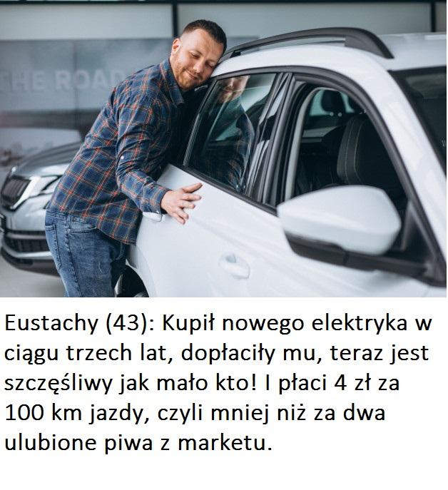 Sprzedaż samochodów elektrycznych w Polsce Źródło zdjecia Freepik.com Tekst Motorewia.pl
